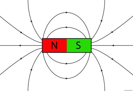 Arbeitsblatt kompass